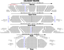 Royal George Seating Chart London Coliseum Seating Plan London Theatre Theater