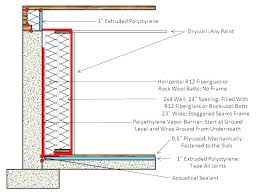 insulation pray ceiling r value spray foam 2x4 wall insulated panels using in walls thick