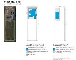 Size Of Home Plate Richmond Farmhouse Size Saga Ends With Compromise Richmond News
