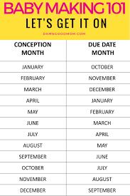Symbolic Calendar Chart Pregnancy Due Date Calculator Chart
