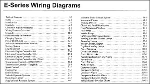 ford econoline van club wagon wiring diagram manual original this manual covers all 2006 ford econoline models including e150 e250 e350 cargo van and club wagon it also covers the motorhome chassis for van based