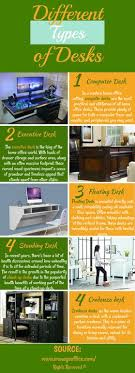office decks. Home Office Design - Check Different Types Of Desks #officefurniture #workstation #Chairs Decks E