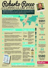 ... Astounding Ideas Resume Infographic 14 15 Amazing Infographic Resumes  To Inspire You ...