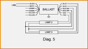 Best Philips T5 Ballast Wiring Diagram Philips Advance Ballast in addition  furthermore Bodine B90 Emergency Ballast Wiring Diagram Intended For Bodine B90 moreover Iota I 24 Wiring Diagram   Wiring Diagrams Schematics furthermore T12 T8 Ballast Wiring Diagram   Trusted Wiring Diagrams • together with Philips Advance Ballast Wiring Diagram   citruscyclecenter also Wiring Diagram For F96t12 Ballast   Electrical Work Wiring Diagram further large Hei 700 With Philips Advance Ballast Wiring Diagram Best Of furthermore Wiring Diagram For T12 Ballast   Wiring Diagrams Data Base as well F32t8 Ballast Wiring Diagram   Trusted Wiring Diagram furthermore . on philips advance ballast wiring diagram