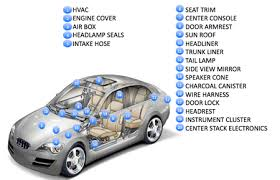 similiar different parts of the car keywords under hood of car parts diagram engine car parts and component