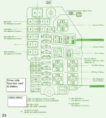1995 kawasaki fuse box diagram wiring diagrams best supra fuse box wiring diagrams schematic 05 mustang fuse box diagram 1995 kawasaki fuse box diagram
