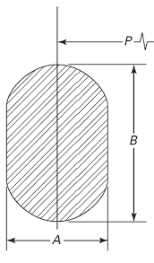 Rtj Gasket And Dimension Chart For Oval And Octagonal Ring
