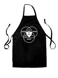 Zombie Alien Robot Venn Diagram Zombies Aliens And Robots Venn Diagram Apron By Chargrilled