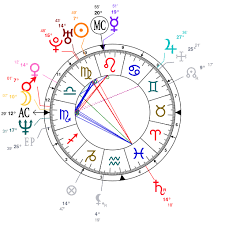 Astrology And Natal Chart Of Pablo Motos Born On 1965 08 31