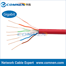 patch lead wiring a patch image wiring diagram rj45 unshielded utp cat5e outdoor rated patch cable on patch lead wiring a