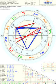 Scott Walker Birth Chart Astro Databank Chart Of Scott Musician Walker Born On 9