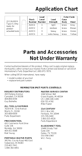 Application Chart Parts And Accessories Not Under Warranty