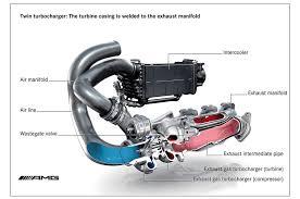 Turbocharger Engine Diagram Turbocharger How It Works