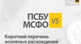 МСФО та диплом АССА dipifr rus Ваш ключ до професійного успіху  Расхождения между украинскими ПСБУ ua gaap и МСФО ifrs