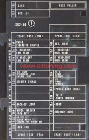1993 honda del sol fuse box diagram discernir net honda del sol fuse box diagram del sol aftermarket antenna installation instructions