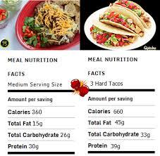 qdoba nutrition facts epub a taco salad