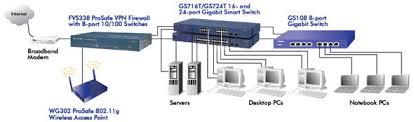network port wiring diagram network image wiring wiring home network diagram wiring auto wiring diagram schematic on network port wiring diagram