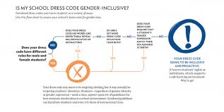 Race Codes Chart Controlling The Student Body Teaching Tolerance