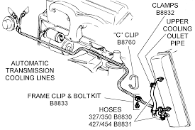 wiring diagram for 1995 explorer wiring discover your wiring 2001 f150 transmission cooling lines