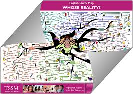 vce whose reality context study map