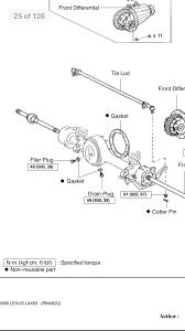 Oem Magnetic Differential Plugs Torque Spec Ih8mud Forum
