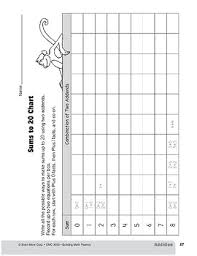 Addition Grade 3 Sums To 20 Chart By Evan Moor Educational