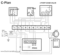 wiring diagram for c plan central heating systems honeywell central heating wiring diagram