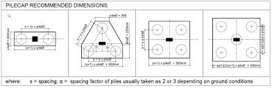 Pile Group Design Pile Cap Design Assumptions Recommendations The
