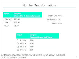 Excel Roi Template New Project Template Tracking Excel Time Simple Calculator