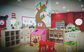 Mini Mart Design Ideas Mini Mart Corner Preschool Crafts And Teaching Resources