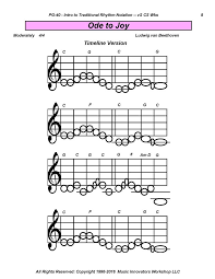 14 best Intro to Traditional Rhythm Notation - Worksheets images ...