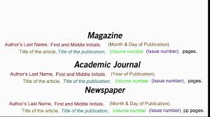 How To Cite Research Paper Sources With Sample Citations Wikihow In