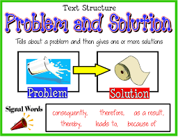 problem solution text structure lessons teach problem solution text structure