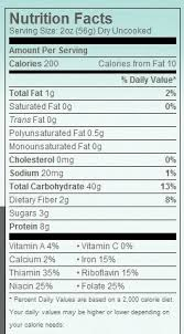 Spaghetti Squash Nutritional Values Veggie Pasta Healthier Choice Or Marketing Hype
