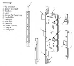 mortise door lock parts. Interesting Parts Obsolete Door Parts Hardtofind Door Mortise Locks  MultiPoint Multi Point Hardware Replacement Hardware Hinges  To Lock Parts O