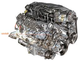 how vvt helped gm get best in class mpg in light duty pickups 6 2 liter v 8 engine cutaway diagram