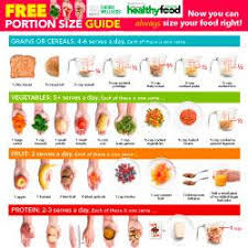 Baby Serving Size Chart Portion Size Guide Australian Healthy Food Guide