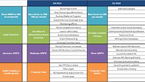 Strategic Planning Calendar Template