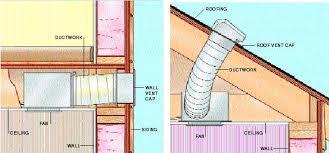 bathroom fan ducting. Bath Fan Installation Venting Bathroom Ducting