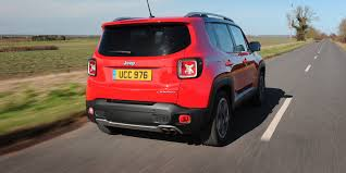 Jeep Renegade Review | carwow