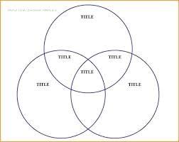 Venn Diagram Maker 2 Circles Diagram Maker 2 Circles Venn 3 Template Helenamontana Info