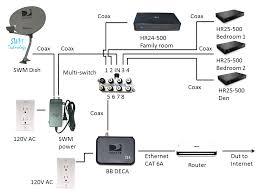 direct tv schematic diagram wiring diagrams schema internet direct tv swm wiring diagram wiring diagram perf ce direct tv schematic diagram