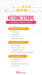 Ketone Strips How Best To Test For Ketosis Fitoru