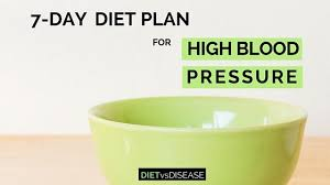 Low Bp Diet Chart 7 Day Diet Plan For High Blood Pressure Dietitian Made