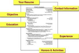 Desktop Publisher Resume Example Current College Student Resume