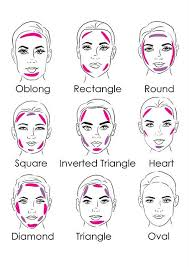 contouring based on face shape square heart diamond triangle inverted triangle