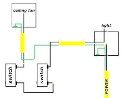 how to wire an exhaust fan ventilation fan motor fan motor motor 3 how