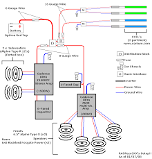 car audio system wiring diagrams with stereo amplifier and six farad 1998 ford expedition mach audio system wiring diagram at Audio System Wiring Diagram