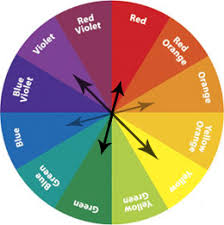 The colour wheel: Primary-Yellow, Red & Blue Secondary-Orange, Purple &  Green Tertiary-Extra shades