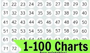 Old Fashioned Free Large Printable Numbers 1 100 Coleman Blog